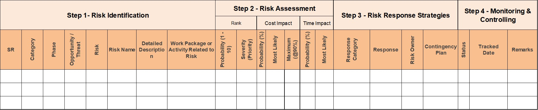 Risk Register Template