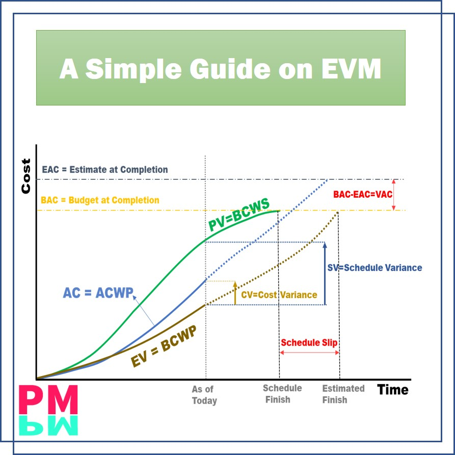 EVM Featured Image
